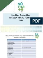 Semestral Diego Ceaplanificacion