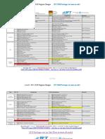 Level-I-2017-2018-Program-Changes-by-IFT.pdf
