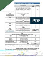 Poland - Work Permit COSTs - OPT 03