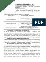 Clasificación de Personalidad (1) grupo a DSMVI