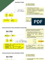 AÇO - MÉTODO DAS TENSÕES ADMISSIVEIS - Formulas e Exercicios de Dimensionamento Em Aço