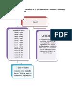 Tecnología de La Información y Comunicación 2....TAREA 1