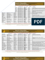 VIVERO FORESTAL FUNDAZOO Especies Disponibles 27-08-2018