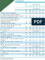 Coeficientes actividad de iones.pdf