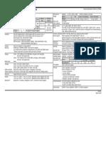 Lenovo V330 15IKB Platform Specification
