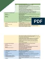 program_discussion