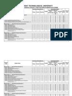 BE SEM-V Exam Scheme & Subject Code
