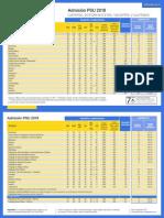 admision-2018.pdf