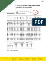 caneria-astm-a-106-astm-a-106-grado-b-schedule-40