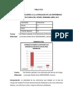tablas-clinica.docx