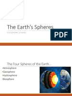 theerthsspheres
