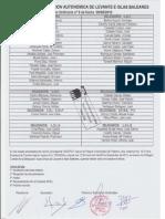 Acta Comité Territorial DT Tragsa septiembre 2010