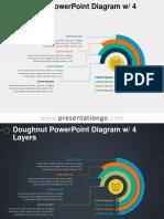 2-0098-doughnut-4layers-diagram-pgo-4_3.pptx
