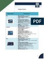 _8d40bafe3e165a3457a78a0470244c8d_tipos-de-tarjetas-arduino.pdf
