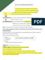 resumen cap11 juridica.docx