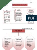 1 Arquitectura del Área de Inglés - 2013.docx