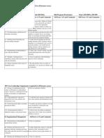mn core administrative competencies