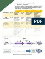 Reacciones de Cuantificación e Identificación de Aminoácidos