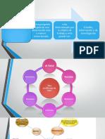 unidad 3-el problema y la hipotesis.pptx