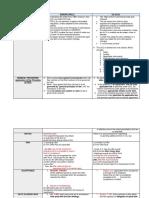 EU-vs-US-MATRIX (2).docx