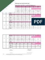 Jadwal Jaga IPD_revisi RS KOTA