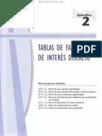 Tablas de factores.pdf