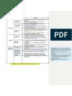 La_observacion_Aulica TP3.docx