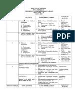 RPT SIVIK (TING.4) 2015.doc