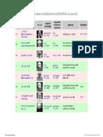 Maths-tamil-navarasam pdf