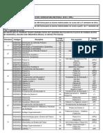 CEDERJ - Matriz Curricular -  Física (UFRJ) - 2018