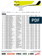 Result Qualification - iXS EDC #5 Brandnertal 2018