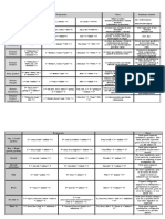 Tiempos Gramaticales ESO.doc