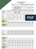 02. Standard process parameters.xlsx