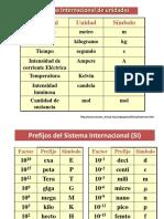 Clase No 1,Generalidades y Magnitudes Físicas(Tablas y Ejercicios)
