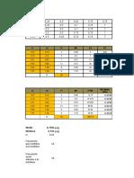 Estadística Diferencial