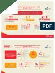 Infografia Encuesta Nacional de Relaciones Sociales ENARES 2015