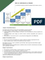 Estratégia Prod 22-08