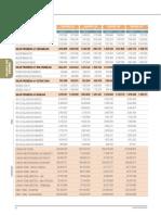 evolucion_costos_barranquilla.pdf