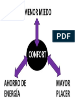 Modelo de Ventas