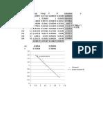 Intensity Duration Analkysis