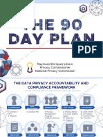 90 Day Plan - NPC