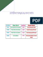 SISTEM PANGKALAN DATA.docx