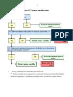 Diagrama de Determinare a PCC-Pentru Materiile Prime