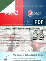 Coca Cola Csd Industry Copy