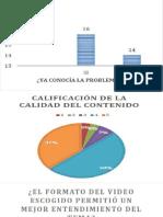Graficasencuestas.pptx