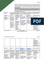 Ficha de Planificación de Procesos