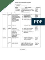 C. EVALUACIONES MES DE agosto.doc