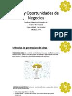 1 ideas y oportunidades de negocio (1.1 y 1.2).pptx