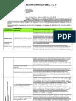 Planificacion Anual UPIS BELEN 2018