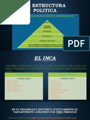 Los Incas Imperio Inca